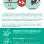 Physical Therapy vs Opioids Infographic - Drayer PT